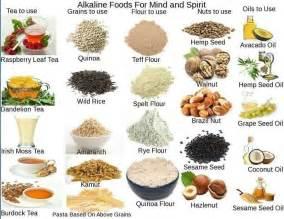meer dan 1000 idee 235 n over voedsel lijsten op pinterest glycemische index 21 dagen oplossing