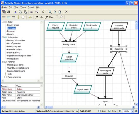 inventory workflow metacase activity model exle