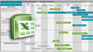 Tame Your Roadmap Mind The Product Microsoft Excel Roadmap Template