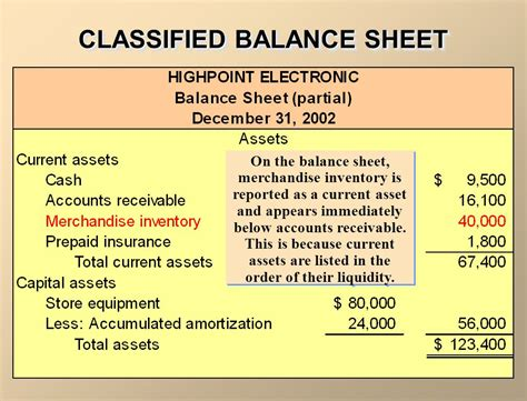 the asset section of a classified balance sheet the asset section of a classified balance sheet 28