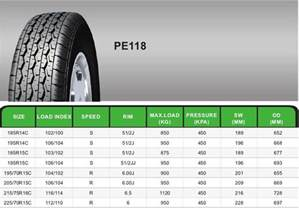 Car Tyre Promotion Malaysia Discount Made In China Cheap Rims And Tires With