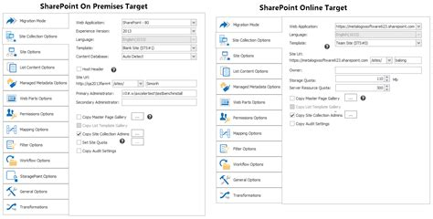 sharepoint 2010 template gallery sharepoint 2010 site template gallery url blogginggeneration