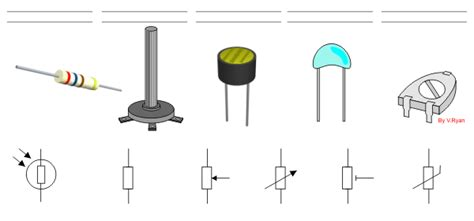 different types of light dependent resistor resistors questions