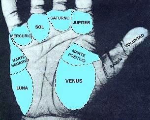 Quiromancia las l 237 neas y los montes de la mano su significado