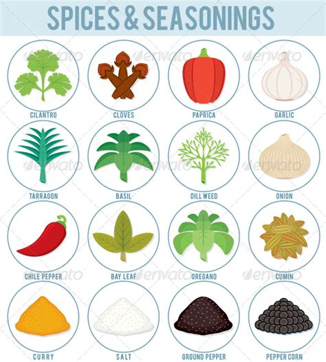 printable vegetable stickers spice seasoning labels or stickers by hivector graphicriver