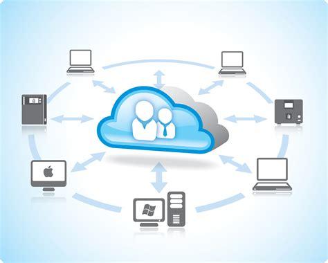 fileburst 187 personal cloud storage explained