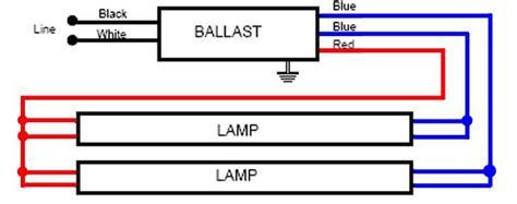electronic ballast wiring schematic 35 wiring diagram