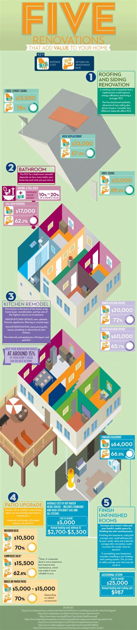 home decor infographic the best 28 images of home decor infographic home and