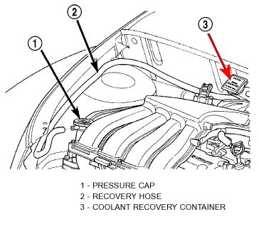 2006 pt cruiser engine diagram 2006 chrysler pt cruiser fuse box diagram 2006 free