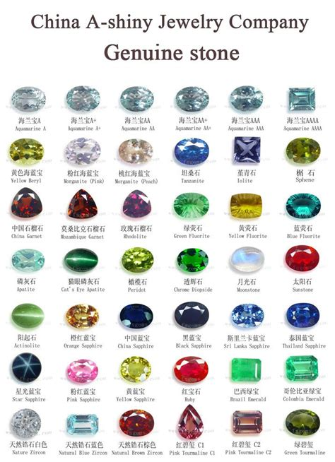different types of stones for rings jewelry