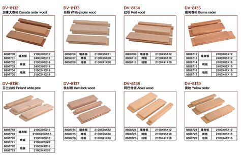 Hight Quality Hottest Sauna Boards Abaci Wood Boards Buy