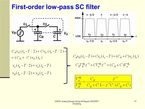 use of capacitor in low pass filter switched capacitor filter using op 28 images switched capacitor filters by nuhertz