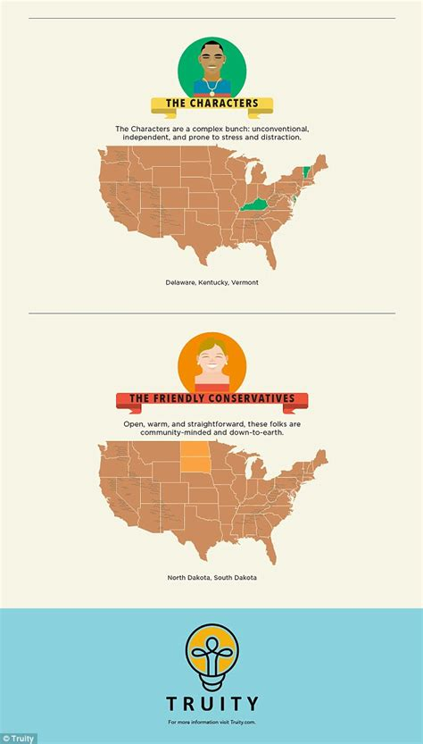daily mail vice united states survey reveals character traits of each us state daily