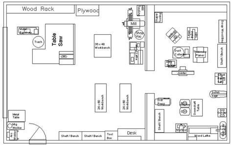 Ice Cream Shop Floor Plan Home Woodworking Shops Tips For Building A Woodworking Shop