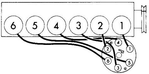 chevy 235 firing order diagram built 250 cu in inline 6 cylinder engine firing order 1