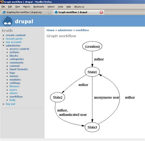 mantis workflow graphing the workflow 114214 drupal org
