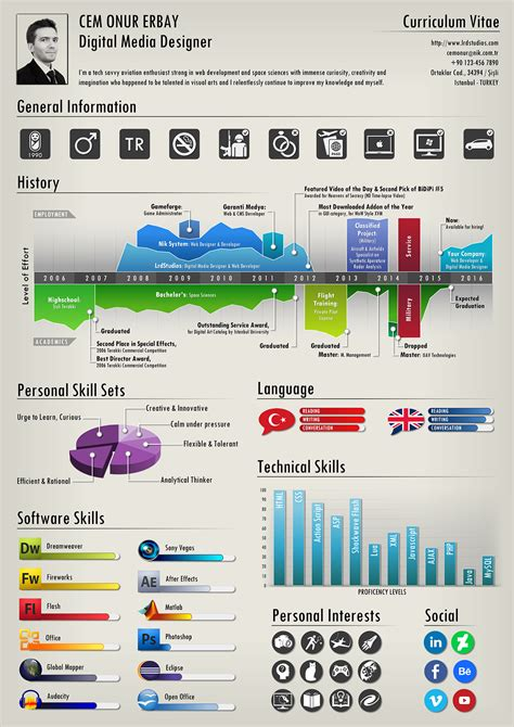 infographic resume of c onur erbay on behance