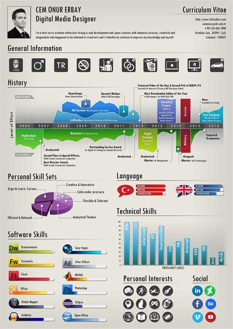 infographic resume builder infographic resume of c onur erbay on behance