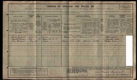 Hartlepool Records Mordaunt Family Rest Of Britain