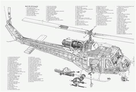 bell huey helicopter parts diagram nomenclature robinson