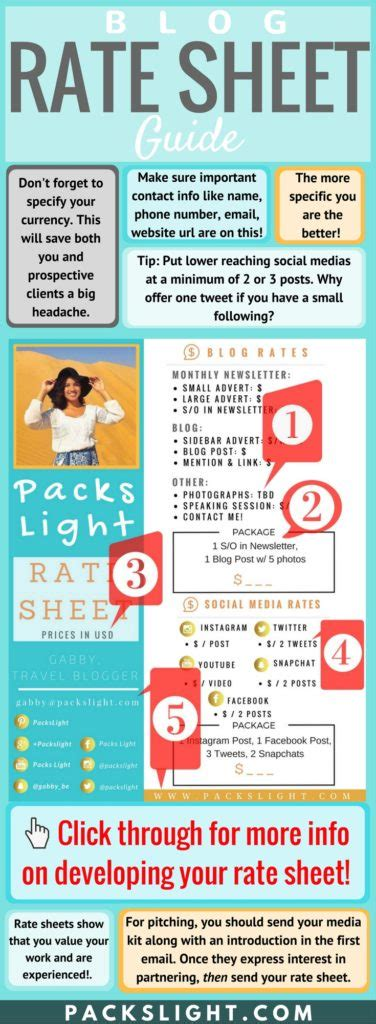 blogger rate card building your blog s rate card free downloadable template