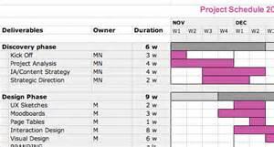best photos of timeline of work schedule work schedule