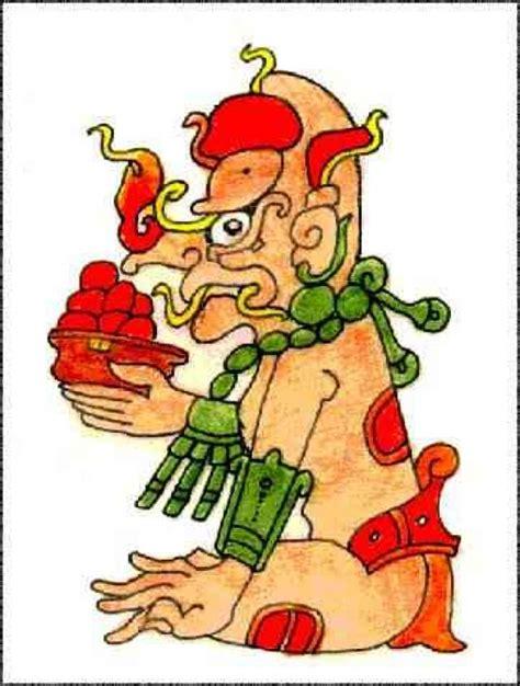 dioses mayas imagenes y nombres lista dioses mayas