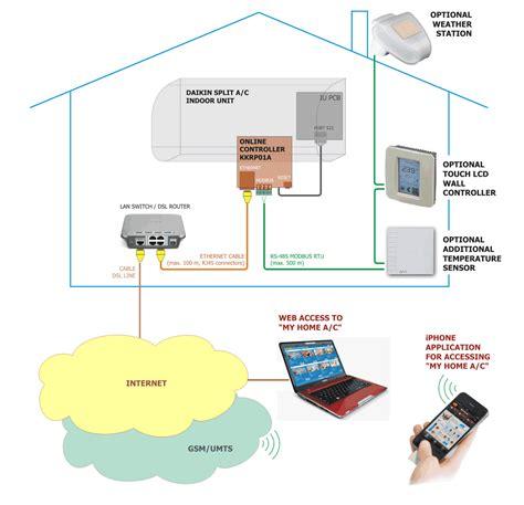 17 wiring diagram inverter omron