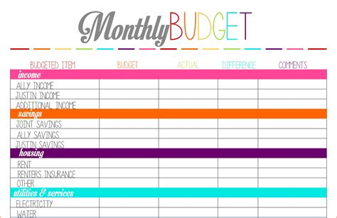 budget planner template monthly budget planner worksheetmemo templates word memo