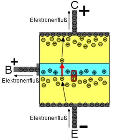transistor npn funktion transistoren