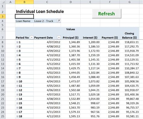 Lease Calculator Excel Spreadsheet by Lease Amortization Schedule Equipment Payment Excel