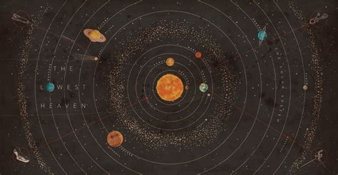 solar system map detailed solar system map pics about space