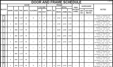 architectural schedule template autocad architecture autocad family
