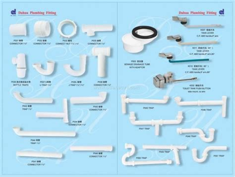 parts of bathroom sink bathroom sink plumbing parts universalcouncil info