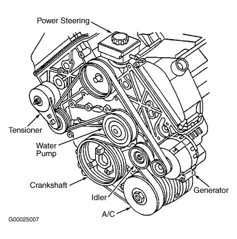 1998 buick park avenue timing chain replacement diagram 2002 buick park avenue serpentine belt routing and timing belt diagrams