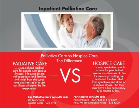 hospice vs comfort care palliative vs hospice bing images