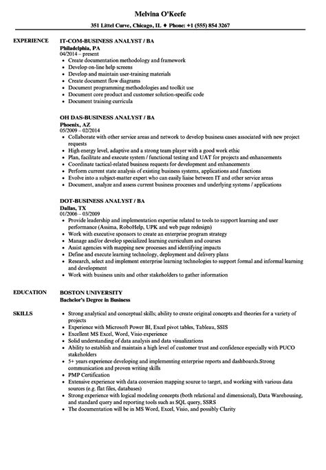analyst test resume sles velvet sle ba resumes roles and responsibilities chart template