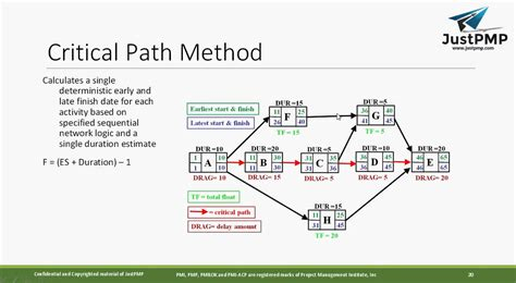 critical path schedule template 100 critical path schedule template mindmanager projec 20