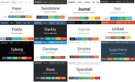 themes bootstrap easyui css translating bootstrap to django digital project studio