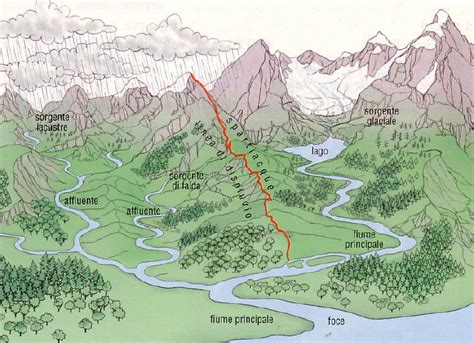 letto di un fiume il viaggio di un fiume
