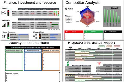 board report board report template