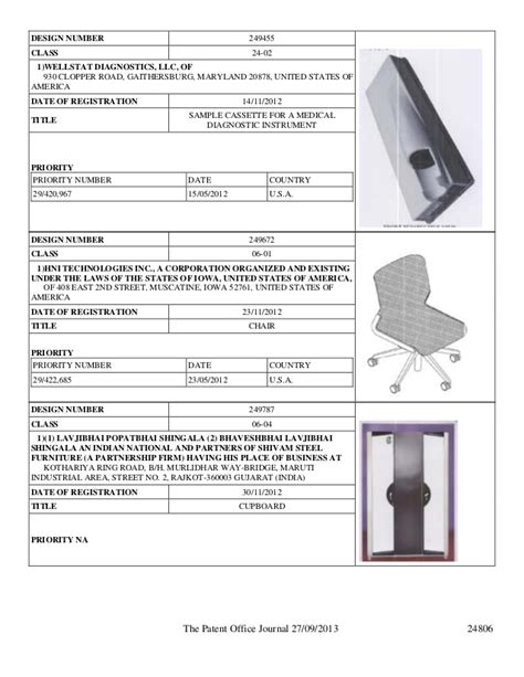 design application india design registration in india and published industrial