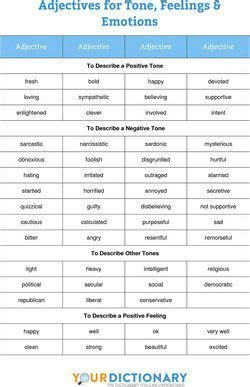Ways Describe Tone Essay by Best 25 List Of Adjectives Ideas On Other