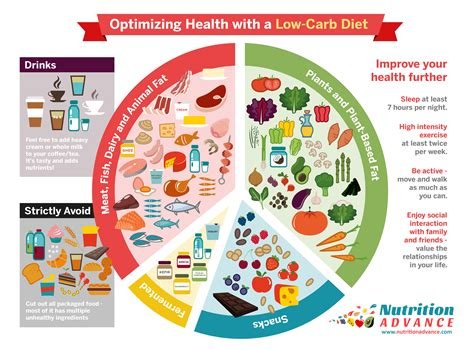 carbohydrates health benefits of a low carb diet a guide to optimizing health