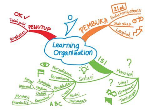 cara membuat mind map di coreldraw teknik mind map untuk menyusun materi presentasi yang baik