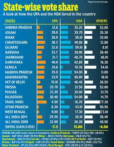 seats of lok sabha state wise didi the roost in bengal trimamool congress ducks