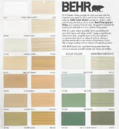 behr deckover color chart behr concrete stain colors available