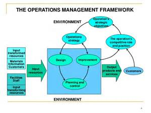 introduction to operations management fms