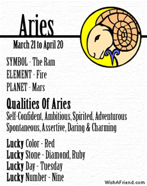 your zodiac profile aries