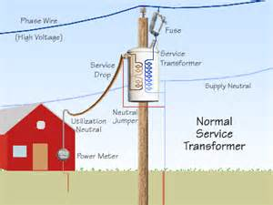 overhead power line transformers overhead wiring diagram and circuit schematic
